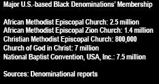 Black Denominations Chart